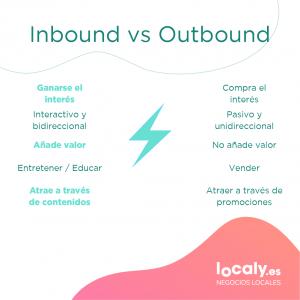 Principales diferencias entre Inbound y Outbound Marketing